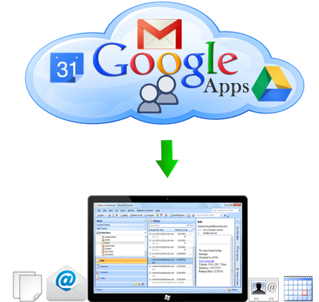 Google Apps Backup Process