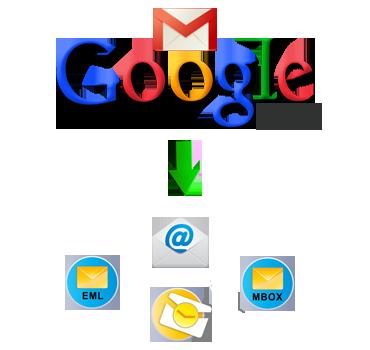 Google Apps Email Backup