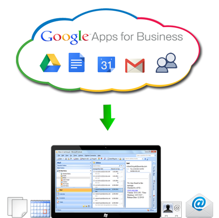 how to backup google drive for business